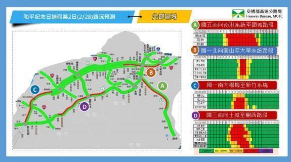 2月28日北部路段南向路況預報圖。(翻攝自高公局官網)