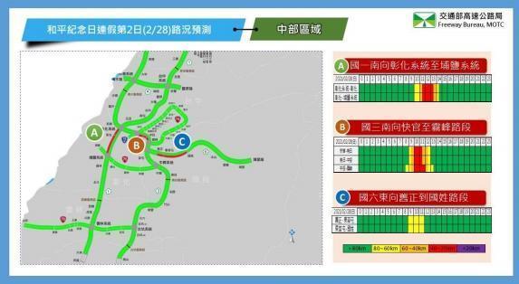 2月28日中部路段南向路況預報圖。(翻攝自高公局官網)