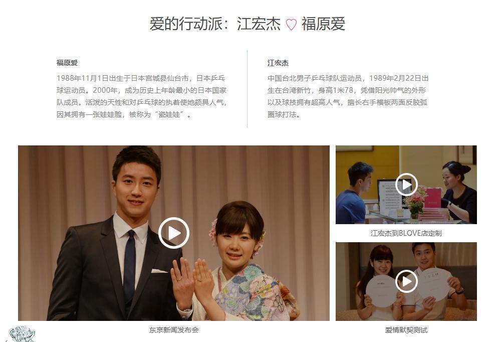 品牌官網上還可見到2人戴著婚戒的照片。(翻攝自BLOVES官網)