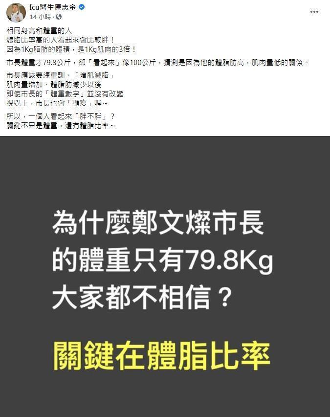 陳志金醫師指出,胖不胖的關鍵在於體脂比率。(翻攝自Icu醫生陳志金臉書)