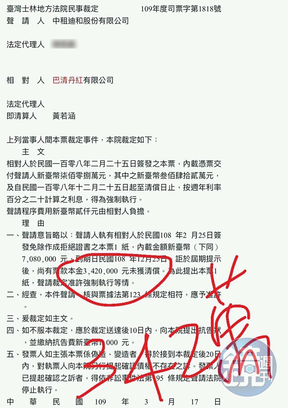 黃霈麒(原名黃若涵)成立的巴清丹紅公司,遭法院判決需清償中租迪和342萬元。(讀者提供)