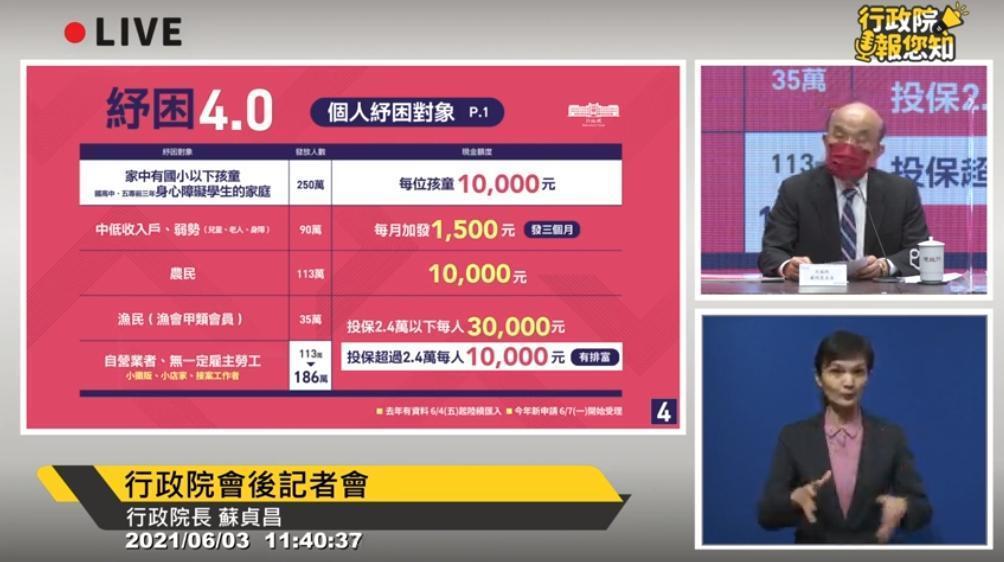 行政院長蘇貞昌解釋今年的紓困4.0發放相關事項。(翻攝自行政院直播)