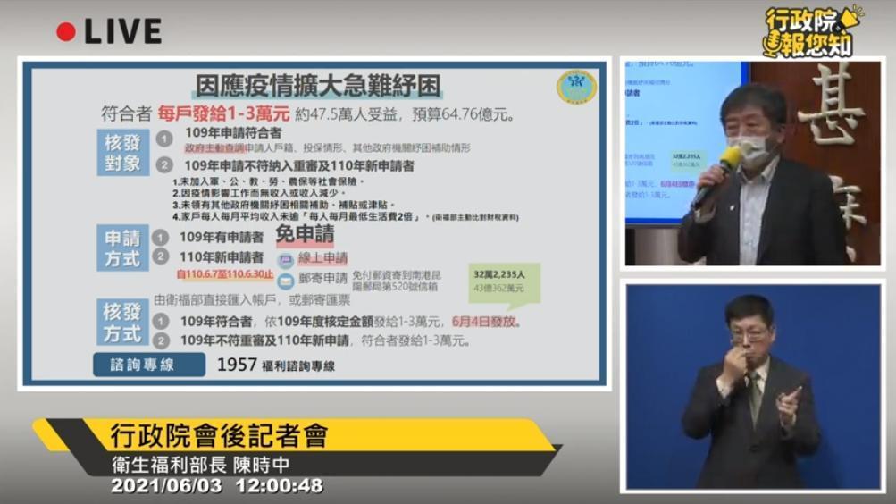 衛福部長陳時中報告紓困4.0中擴大急難紓困的相關內容。(翻攝自行政院直播)