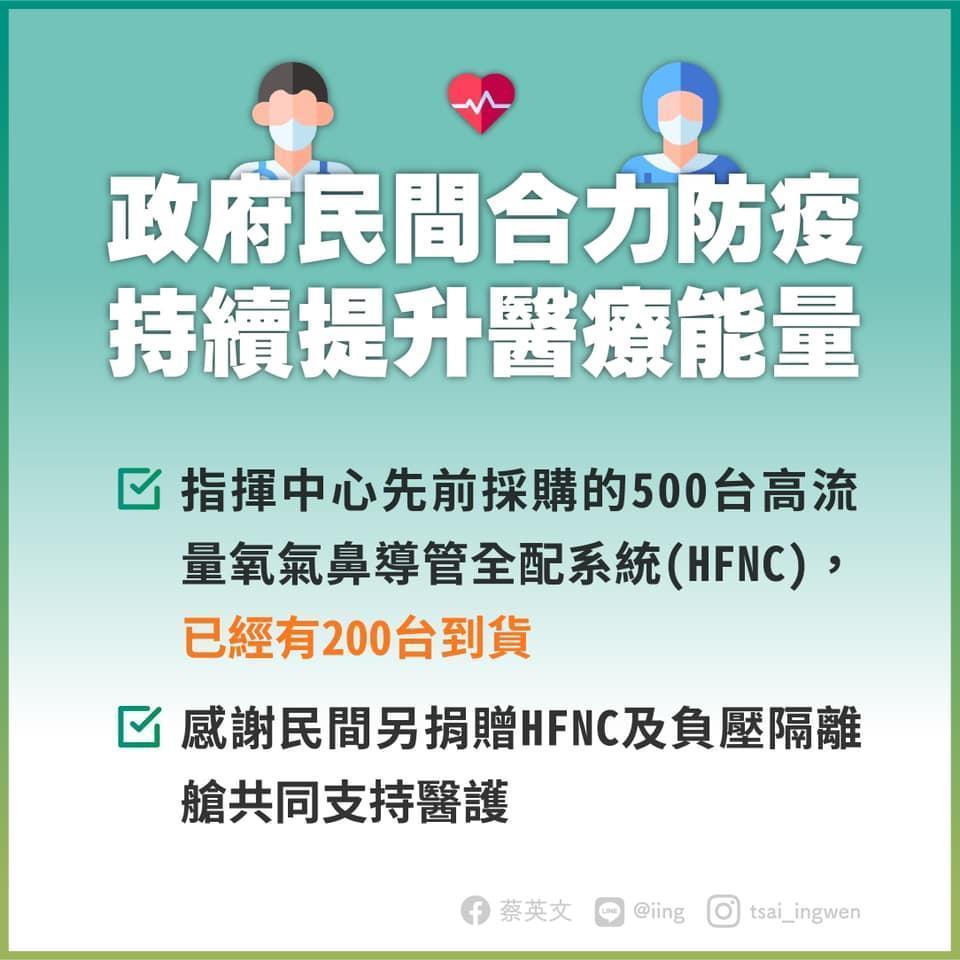 總統蔡英文表示,先前指揮中心採購的500台HFNC,已有200台到貨,將會用最快的速度提供給醫院。(翻攝自蔡英文臉書)